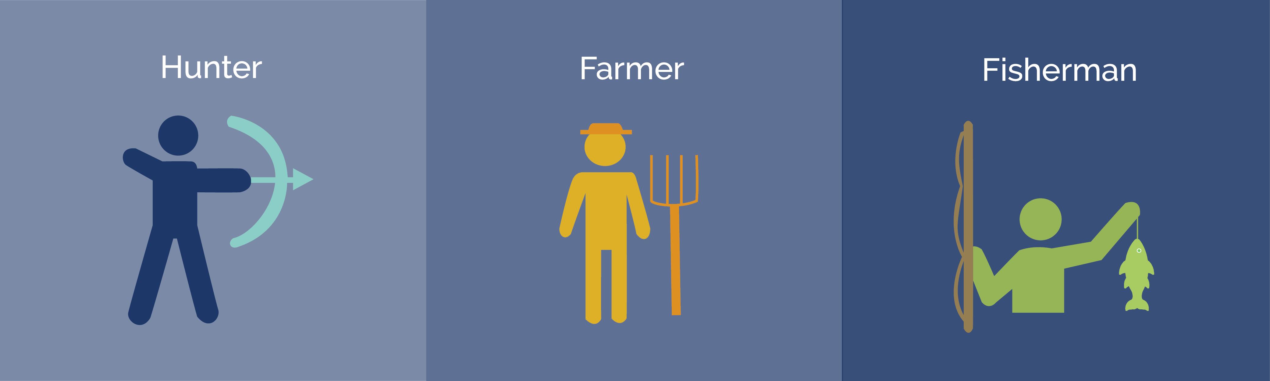 hunter farmer fisherman